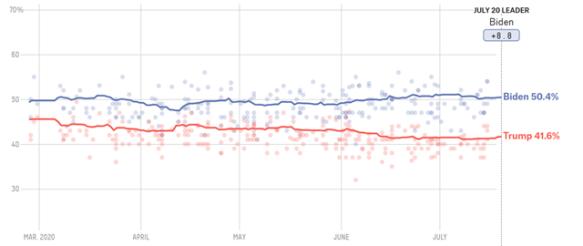 aggregate trend